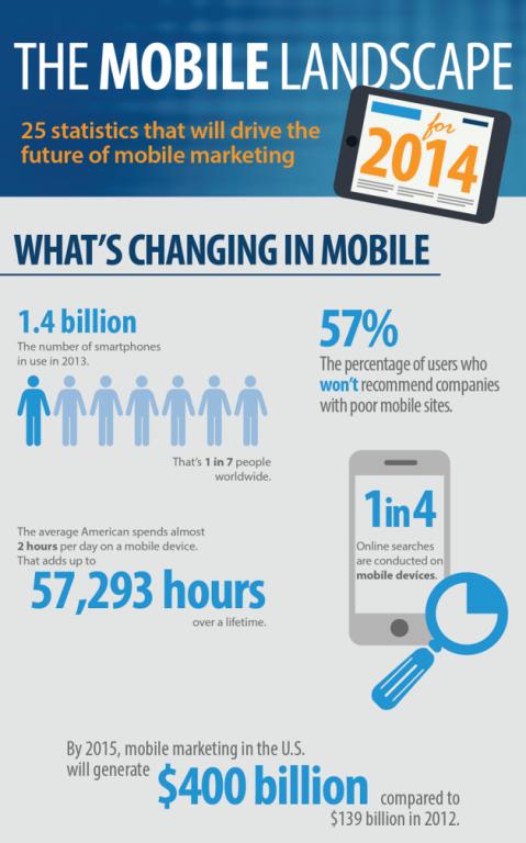 mobile-marketing-1_0