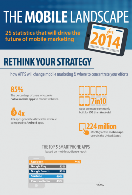 mobile-marketing-4
