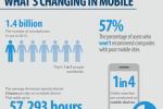 mobile-marketing-1