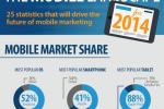 mobile-marketing-2
