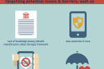 mhealth_what-is-the-eu-doing