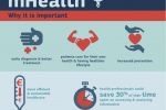 mhealth_why-it-is-important